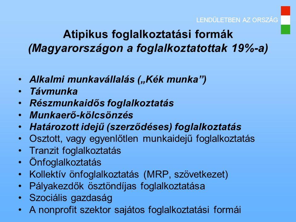 """LENDÜLETBEN AZ ORSZÁG Atipikus foglalkoztatási formák (Magyarországon a foglalkoztatottak 19%-a) •Alkalmi munkavállalás (""""Kék munka ) •Távmunka •Részmunkaidős foglalkoztatás •Munkaerő-kölcsönzés •Határozott idejű (szerződéses) foglalkoztatás •Osztott, vagy egyenlőtlen munkaidejű foglalkoztatás •Tranzit foglalkoztatás •Önfoglalkoztatás •Kollektív önfoglalkoztatás (MRP, szövetkezet) •Pályakezdők ösztöndíjas foglalkoztatása •Szociális gazdaság •A nonprofit szektor sajátos foglalkoztatási formái"""