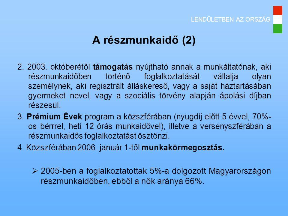 LENDÜLETBEN AZ ORSZÁG A részmunkaidő (2) 2.2003.