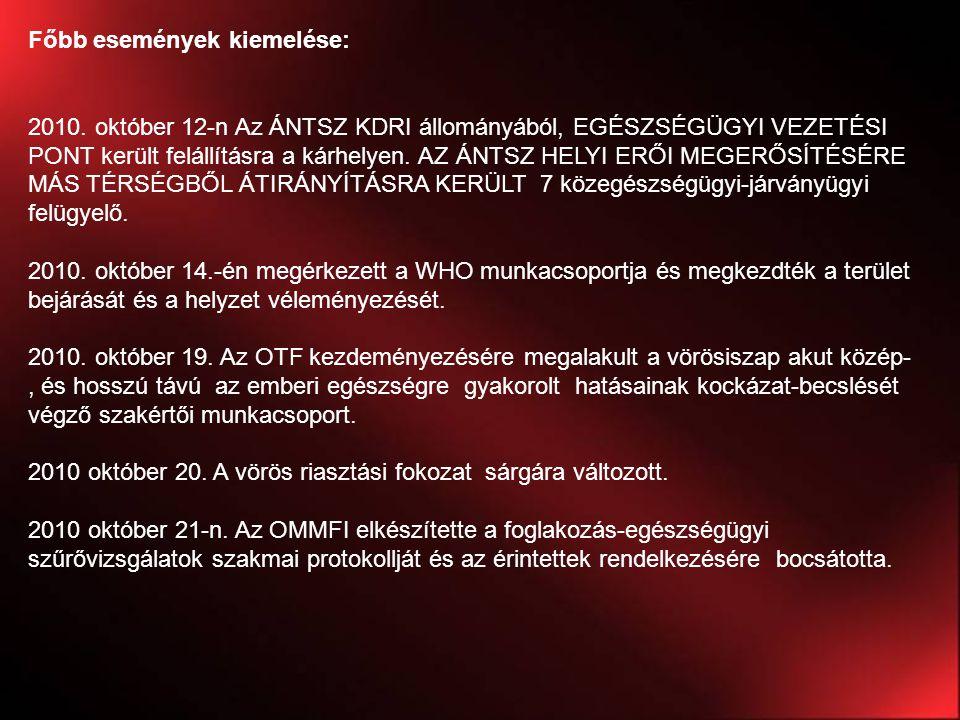 Főbb események kiemelése: 2010. október 12-n Az ÁNTSZ KDRI állományából, EGÉSZSÉGÜGYI VEZETÉSI PONT került felállításra a kárhelyen. AZ ÁNTSZ HELYI ER