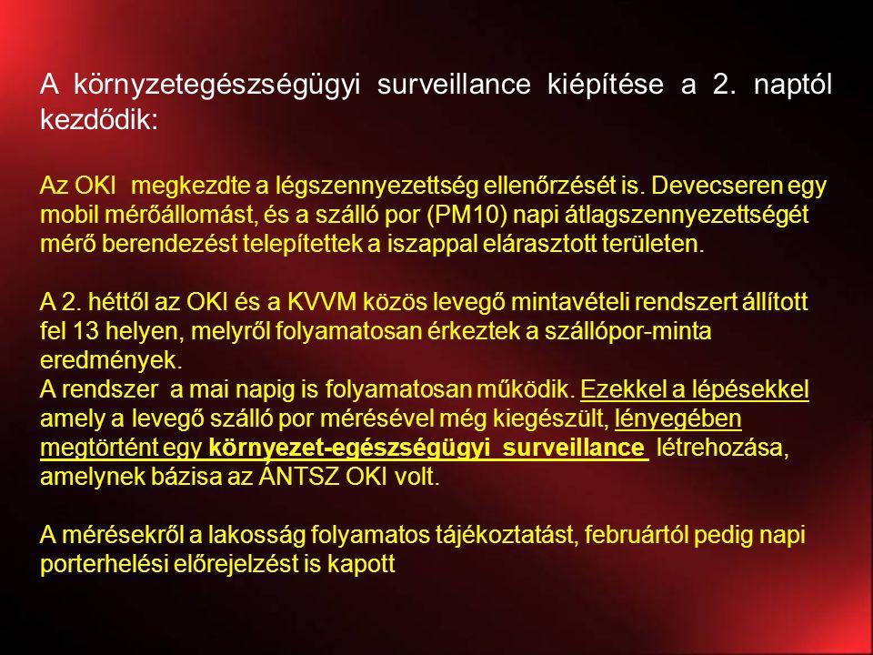 A környzetegészségügyi surveillance kiépítése a 2. naptól kezdődik: Az OKI megkezdte a légszennyezettség ellenőrzését is. Devecseren egy mobil mérőáll