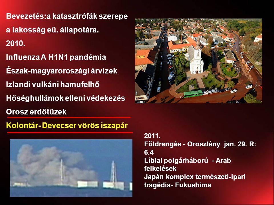 Bevezetés:a katasztrófák szerepe a lakosság eü. állapotára. 2010. Influenza A H1N1 pandémia Észak-magyaroroszági árvizek Izlandi vulkáni hamufelhő Hős