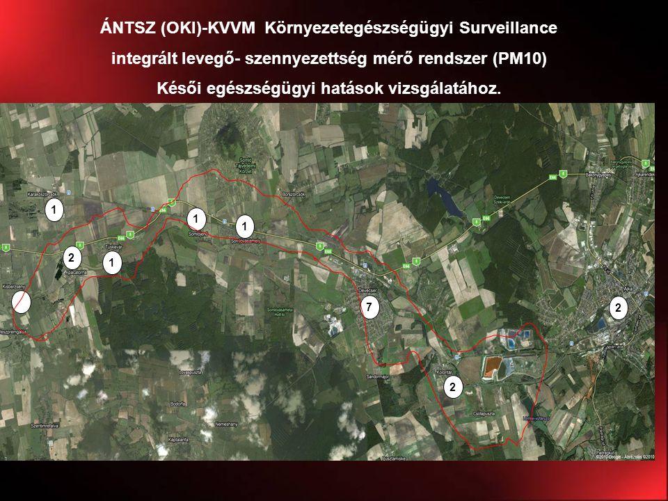 1 2 1 1 1 7 2 2 ÁNTSZ (OKI)-KVVM Környezetegészségügyi Surveillance integrált levegő- szennyezettség mérő rendszer (PM10) Késői egészségügyi hatások v