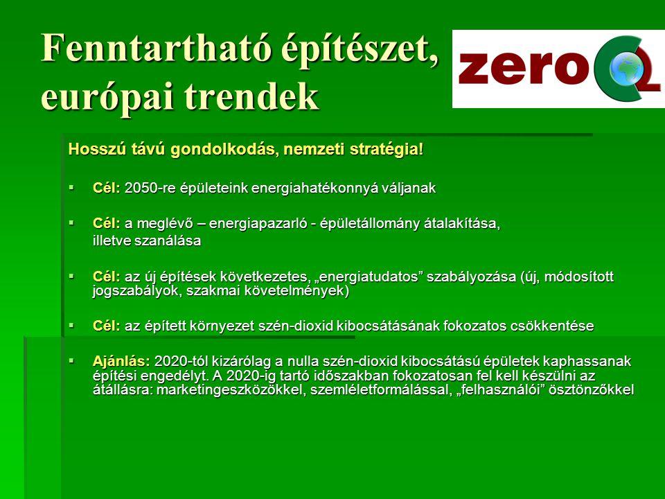 Fenntartható építészet, európai trendek  Tennivalók I.