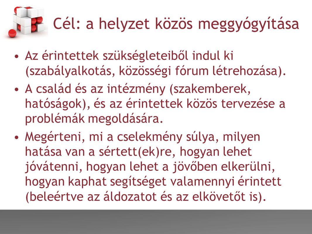 Cél: a helyzet közös meggyógyítása •Az érintettek szükségleteiből indul ki (szabályalkotás, közösségi fórum létrehozása). •A család és az intézmény (s