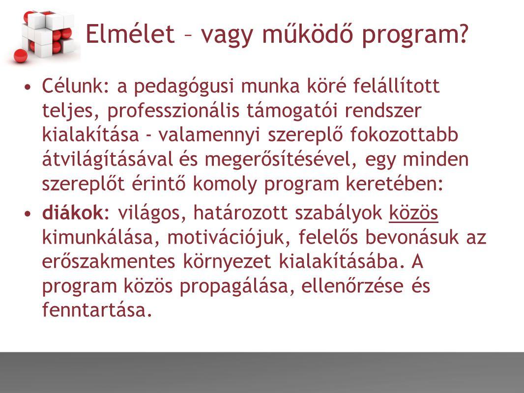 Elmélet – vagy működő program? •Célunk: a pedagógusi munka köré felállított teljes, professzionális támogatói rendszer kialakítása - valamennyi szerep