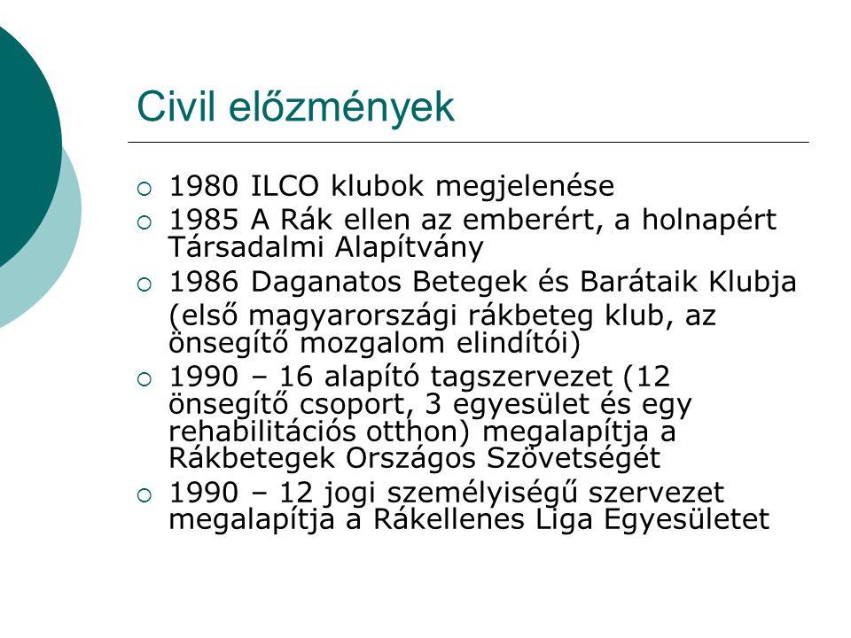 Civil előzmények  1980 ILCO klubok megjelenése  1985 A Rák ellen az emberért, a holnapért Társadalmi Alapítvány  1986 Daganatos Betegek és Barátaik