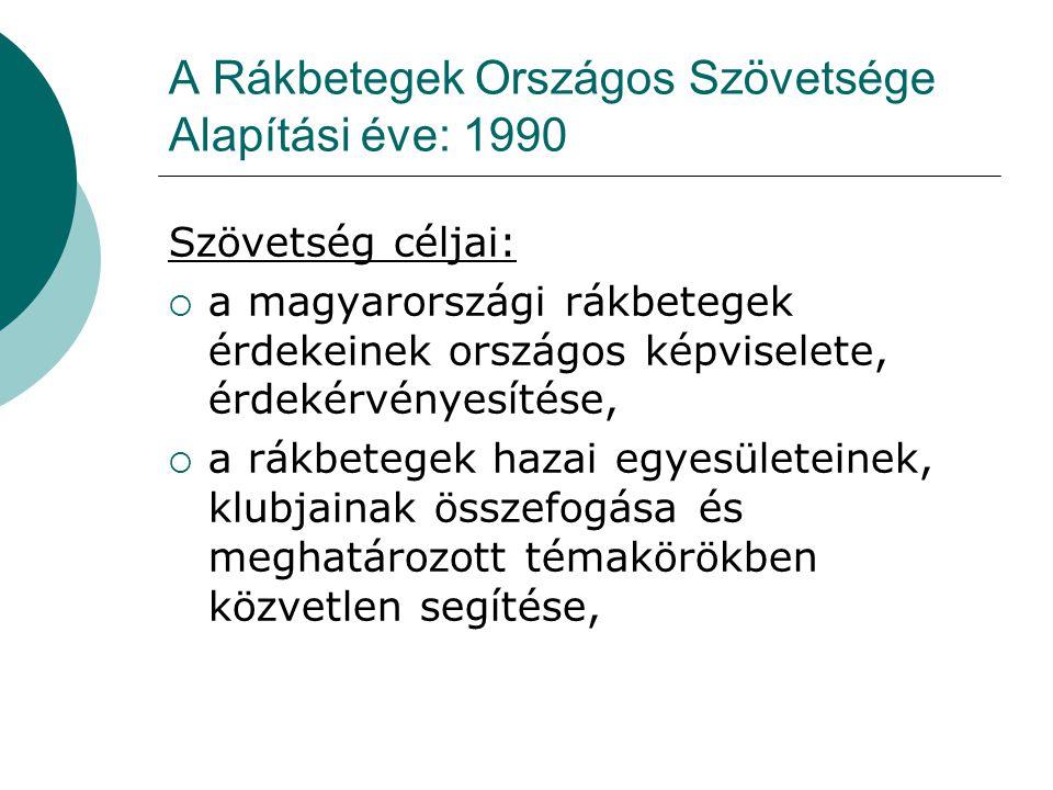 A Rákbetegek Országos Szövetsége Alapítási éve: 1990 Szövetség céljai:  a magyarországi rákbetegek érdekeinek országos képviselete, érdekérvényesítés