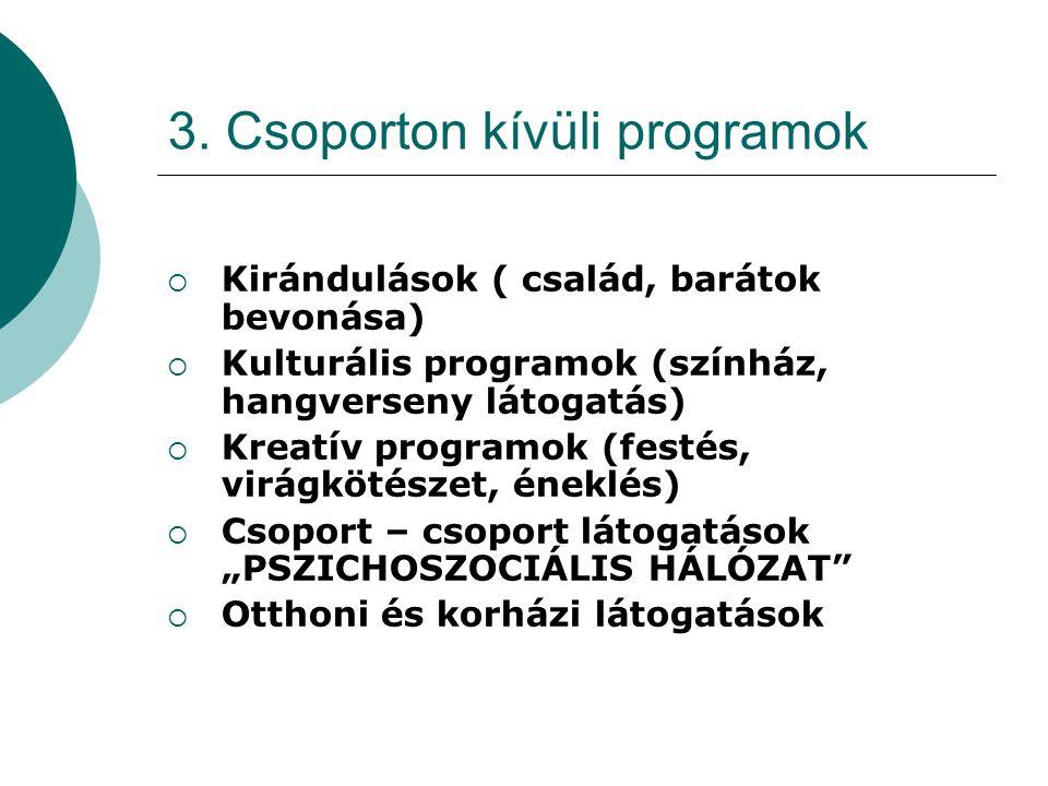 3. Csoporton kívüli programok  Kirándulások ( család, barátok bevonása)  Kulturális programok (színház, hangverseny látogatás)  Kreatív programok (