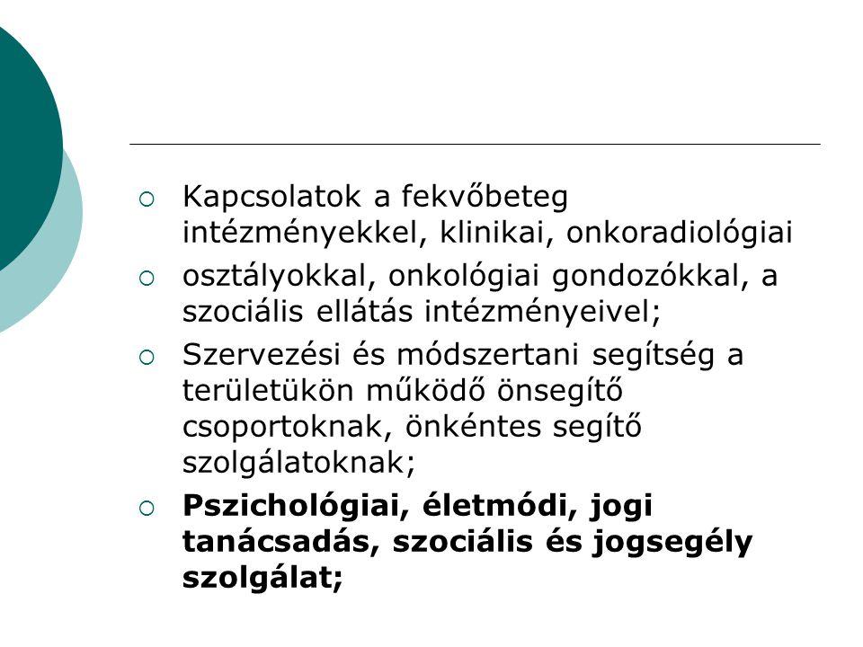  Kapcsolatok a fekvőbeteg intézményekkel, klinikai, onkoradiológiai  osztályokkal, onkológiai gondozókkal, a szociális ellátás intézményeivel;  Sze