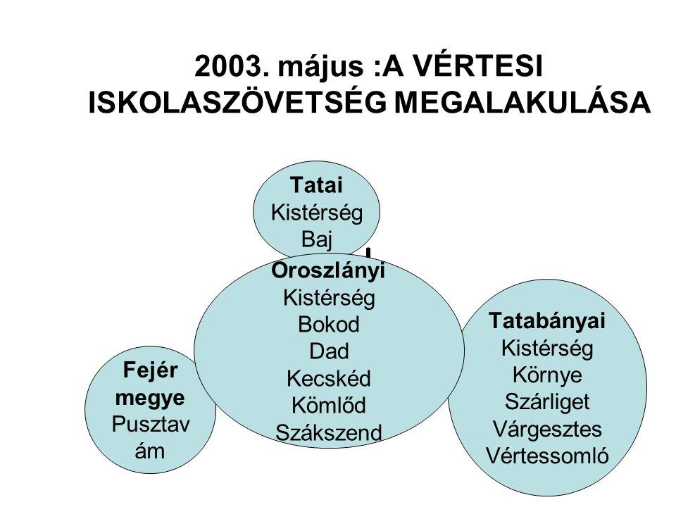 2003. május :A VÉRTESI ISKOLASZÖVETSÉG MEGALAKULÁSA Oroszlányi Kistérség Bokod Dad Kecskéd Kömlőd Szákszend Tatai Kistérség Baj Tatabányai Kistérség K