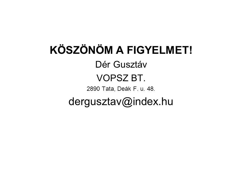 KÖSZÖNÖM A FIGYELMET! Dér Gusztáv VOPSZ BT. 2890 Tata, Deák F. u. 48. dergusztav@index.hu