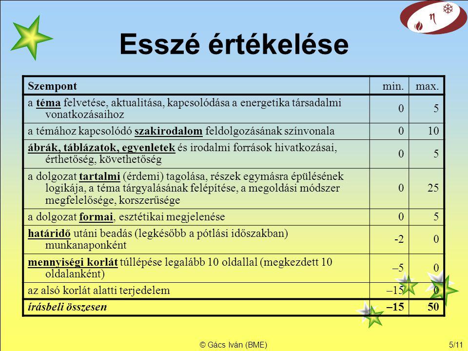 © Gács Iván (BME)5/11 Esszé értékelése Szempontmin.max. a téma felvetése, aktualitása, kapcsolódása a energetika társadalmi vonatkozásaihoz 05 a témáh