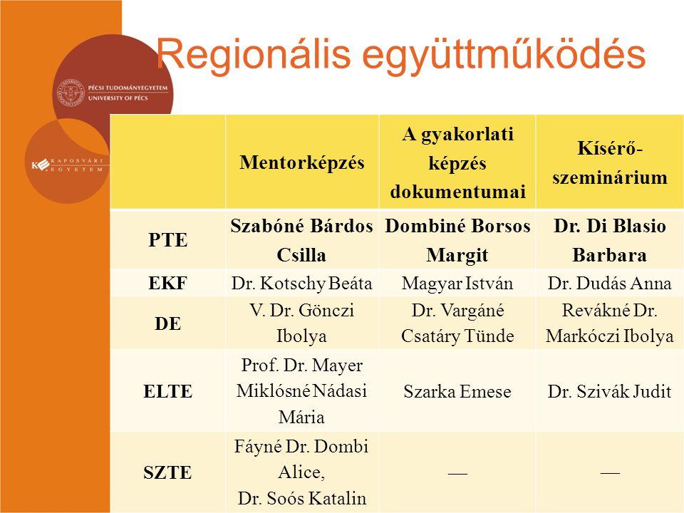 Regionális együttműködés Mentorképzés A gyakorlati képzés dokumentumai Kísérő- szeminárium PTE Szabóné Bárdos Csilla Dombiné Borsos Margit Dr. Di Blas