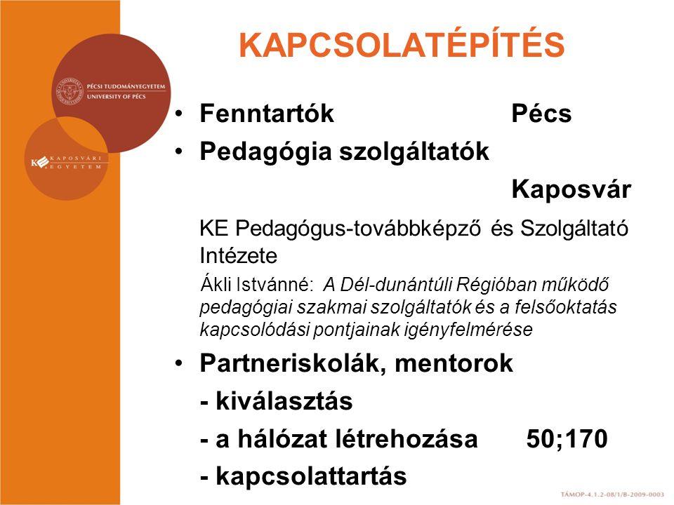 KAPCSOLATÉPÍTÉS •Fenntartók Pécs •Pedagógia szolgáltatók Kaposvár KE Pedagógus-továbbképző és Szolgáltató Intézete Ákli Istvánné: A Dél-dunántúli Régi