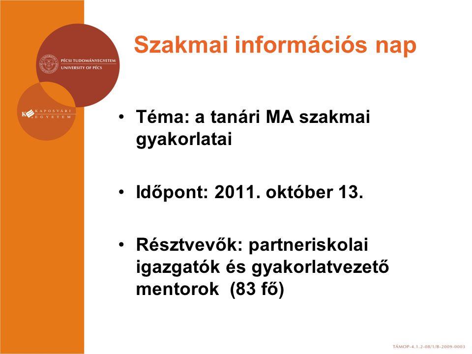 Szakmai információs nap •Téma: a tanári MA szakmai gyakorlatai •Időpont: 2011. október 13. •Résztvevők: partneriskolai igazgatók és gyakorlatvezető me