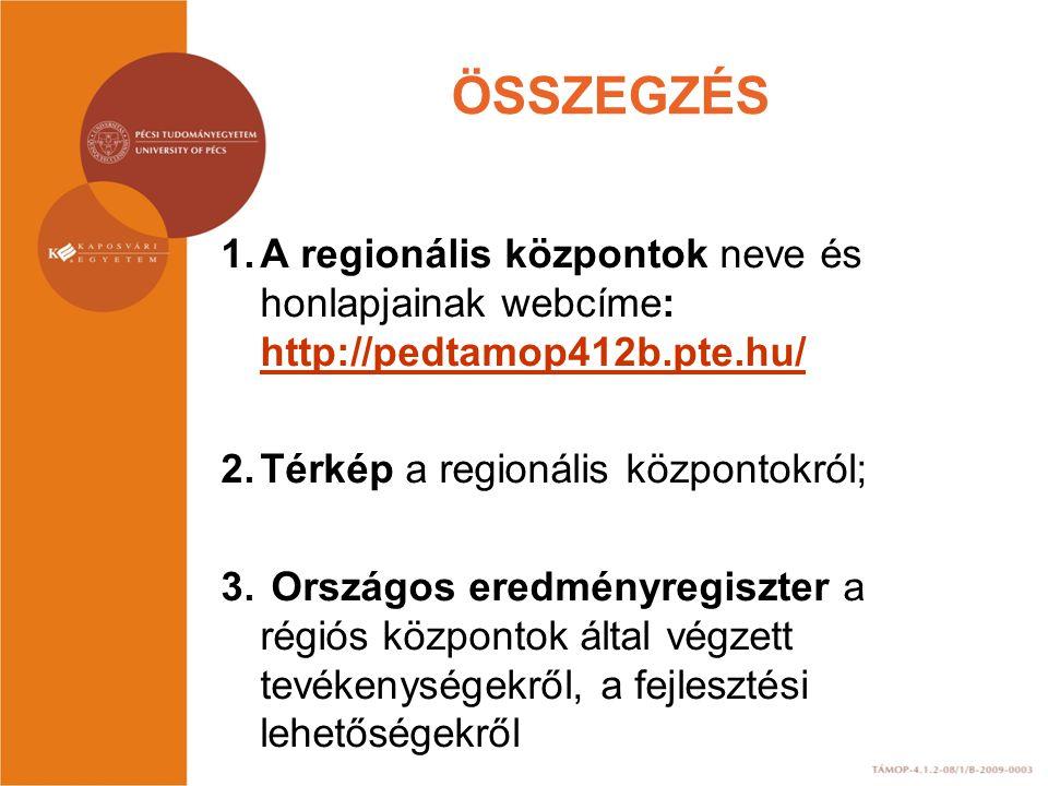 ÖSSZEGZÉS 1.A regionális központok neve és honlapjainak webcíme: http://pedtamop412b.pte.hu/ http://pedtamop412b.pte.hu/ 2.Térkép a regionális központ