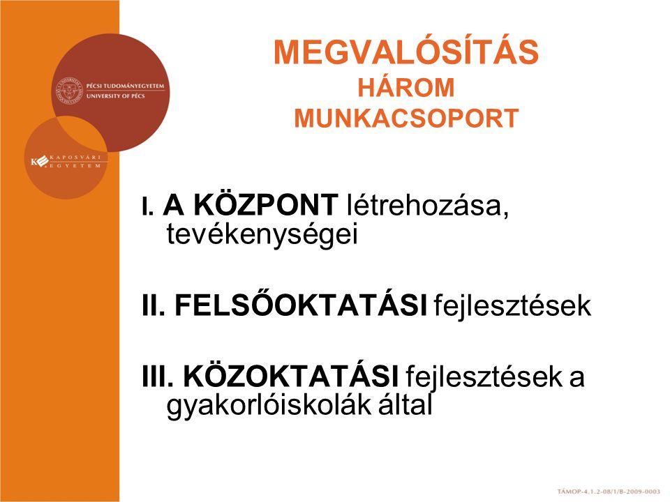 Regionális együttműködés Mentorképzés A gyakorlati képzés dokumentumai Kísérő- szeminárium PTE Szabóné Bárdos Csilla Dombiné Borsos Margit Dr.