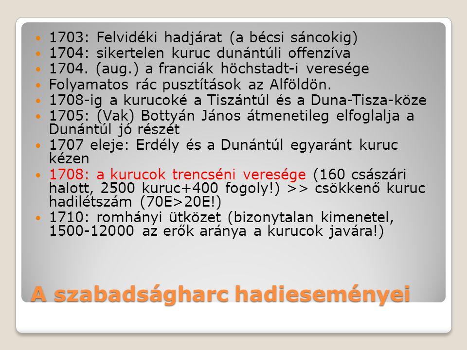 """Kuruc országgyűlések – a szabdságharc államszervezete  1705 Szécsény ◦Rendi konföderáció ◦Vezérlő fejedelem ◦28 fős Szenátus, Gazdasági Tanács, Erdélyi Tanács, kancellária (Ráday Pál) ◦Pénzkibocsátás (réz """"libertás )  1707 (május) Ónod: a Habsburg-ház trónfosztása  1708 Sárospatak: kísérlet a jobbágyság mozgósítására"""