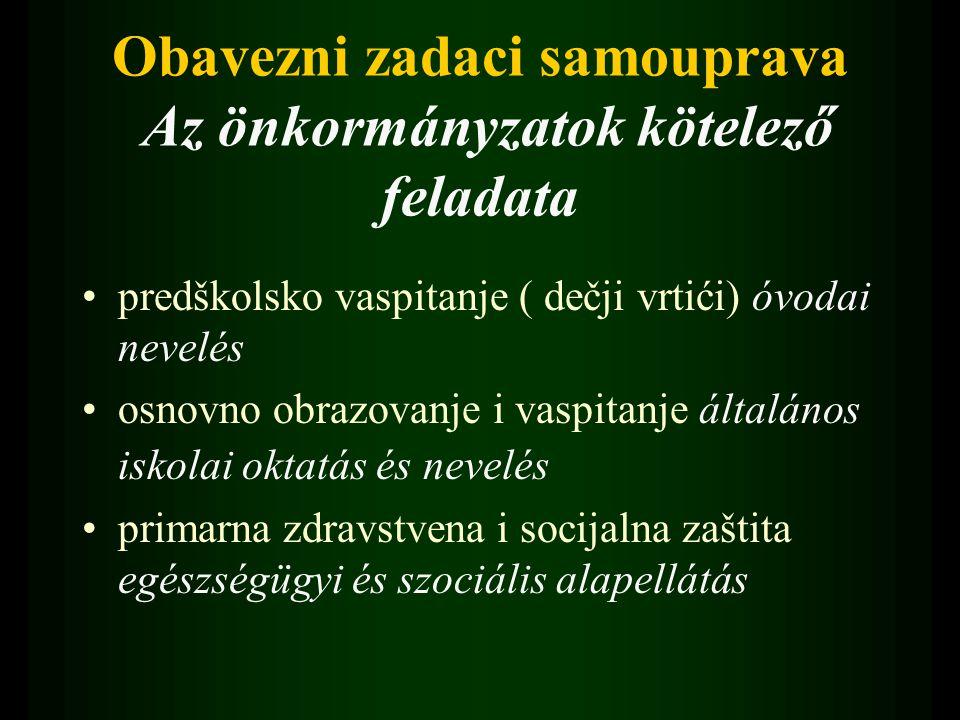 Obavezni zadaci samouprava II.Az önkormányzatok kötelező feladata II.