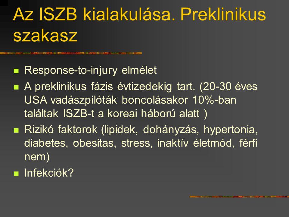 Az ISZB kialakulása. Preklinikus szakasz  Response-to-injury elmélet  A preklinikus fázis évtizedekig tart. (20-30 éves USA vadászpilóták boncolásak