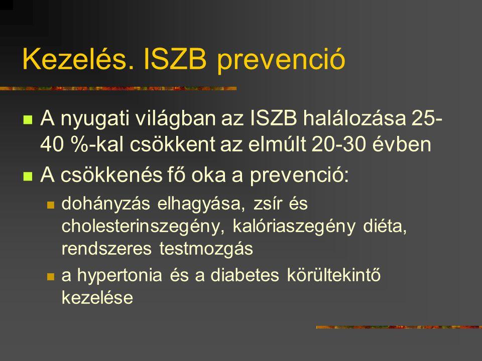 Kezelés. ISZB prevenció  A nyugati világban az ISZB halálozása 25- 40 %-kal csökkent az elmúlt 20-30 évben  A csökkenés fő oka a prevenció:  dohány