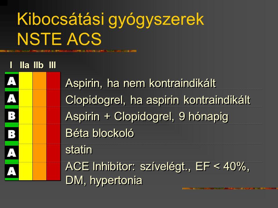 Kibocsátási gyógyszerek NSTE ACS Aspirin, ha nem kontraindikált Clopidogrel, ha aspirin kontraindikált Aspirin + Clopidogrel, 9 hónapig Béta blockoló