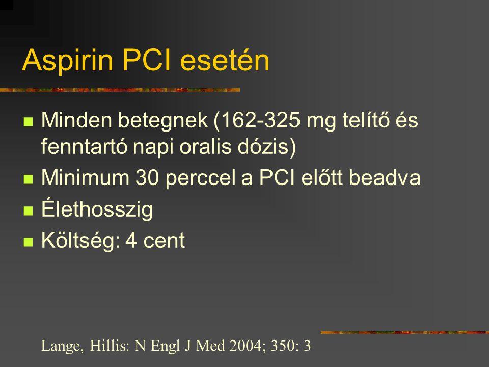 Aspirin PCI esetén  Minden betegnek (162-325 mg telítő és fenntartó napi oralis dózis)  Minimum 30 perccel a PCI előtt beadva  Élethosszig  Költsé