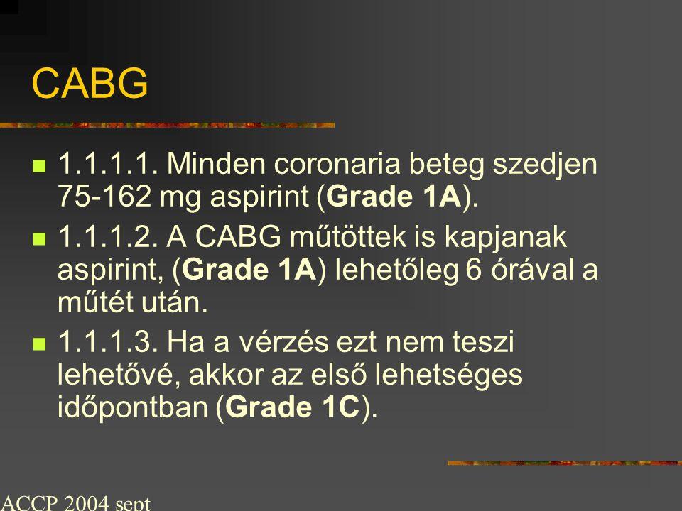 CABG  1.1.1.1. Minden coronaria beteg szedjen 75-162 mg aspirint (Grade 1A).  1.1.1.2. A CABG műtöttek is kapjanak aspirint, (Grade 1A) lehetőleg 6