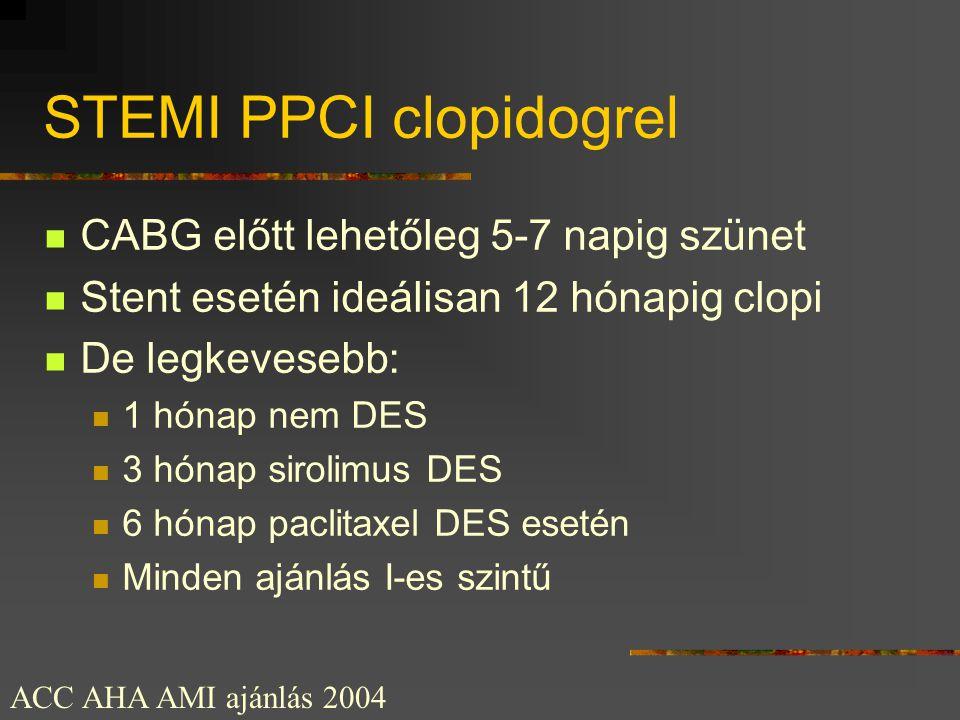 STEMI PPCI clopidogrel  CABG előtt lehetőleg 5-7 napig szünet  Stent esetén ideálisan 12 hónapig clopi  De legkevesebb:  1 hónap nem DES  3 hónap