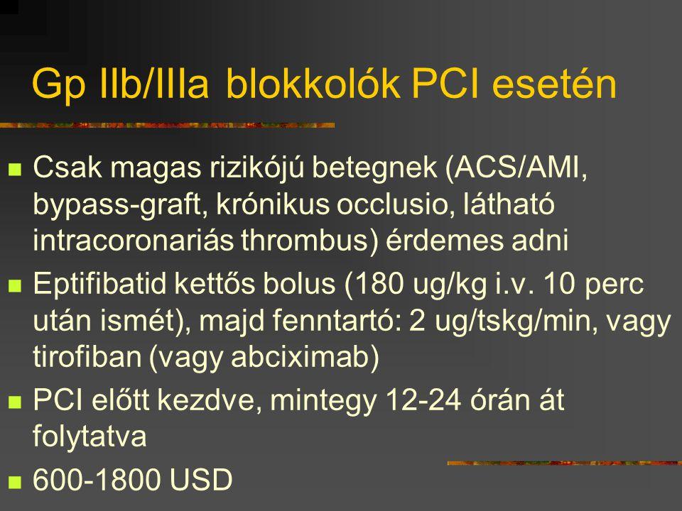 Gp IIb/IIIa blokkolók PCI esetén  Csak magas rizikójú betegnek (ACS/AMI, bypass-graft, krónikus occlusio, látható intracoronariás thrombus) érdemes a