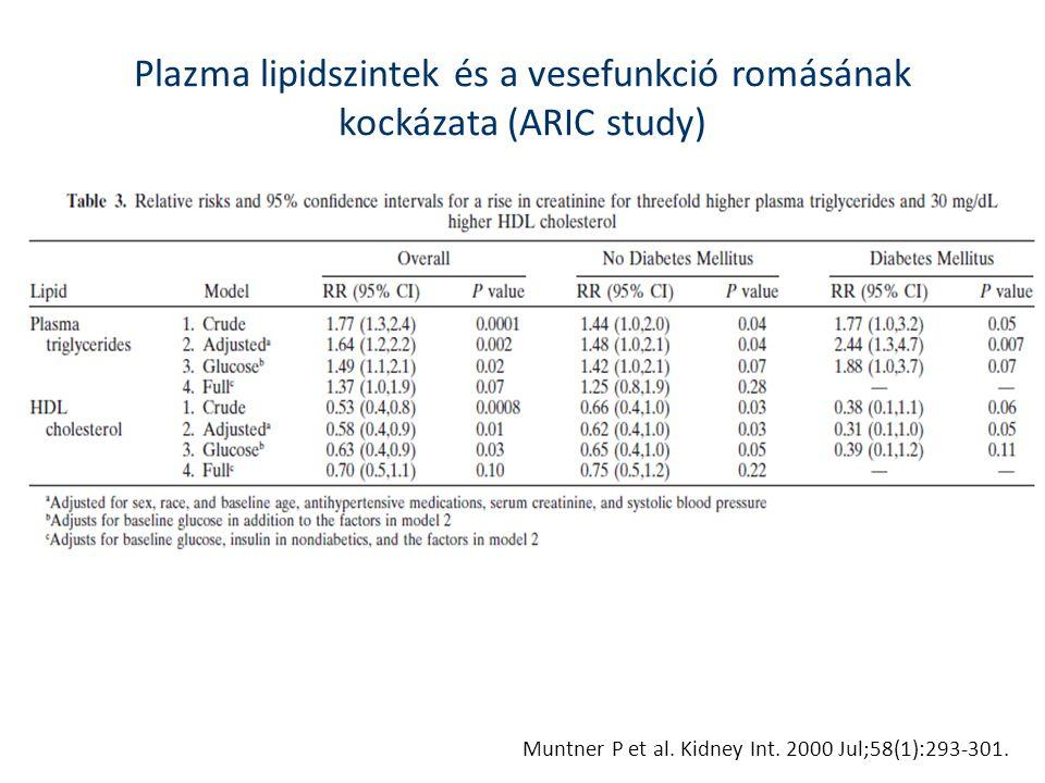 Plazma lipidszintek és a vesefunkció romásának kockázata (ARIC study) Muntner P et al. Kidney Int. 2000 Jul;58(1):293-301.