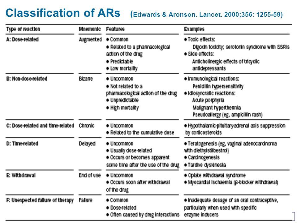 KERPEL-FRONIUS S: GyTKmellékhatás/kftanf09 15 Classification of ARs ( Edwards & Aronson. Lancet. 2000;356: 1255-59)