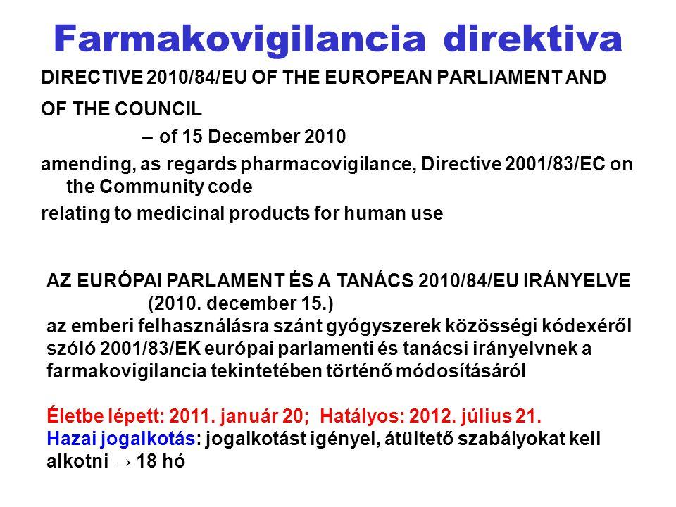 Farmakovigilancia direktiva DIRECTIVE 2010/84/EU OF THE EUROPEAN PARLIAMENT AND OF THE COUNCIL –of 15 December 2010 amending, as regards pharmacovigil