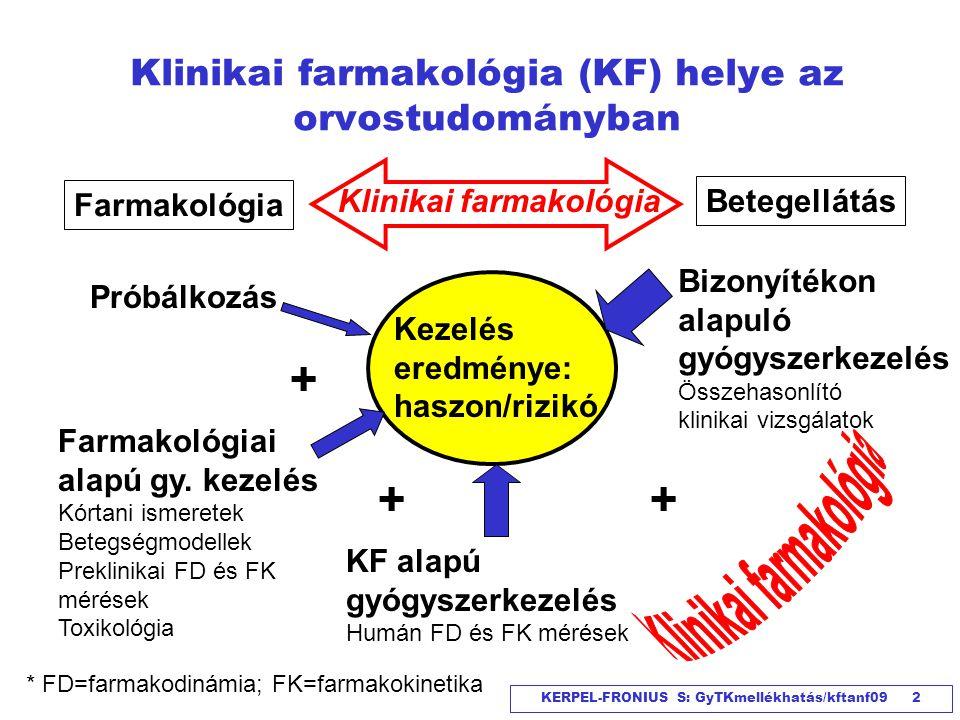 KERPEL-FRONIUS S: GyTKmellékhatás/kftanf09 2 Klinikai farmakológia (KF) helye az orvostudományban Farmakológia Betegellátás Klinikai farmakológia Prób