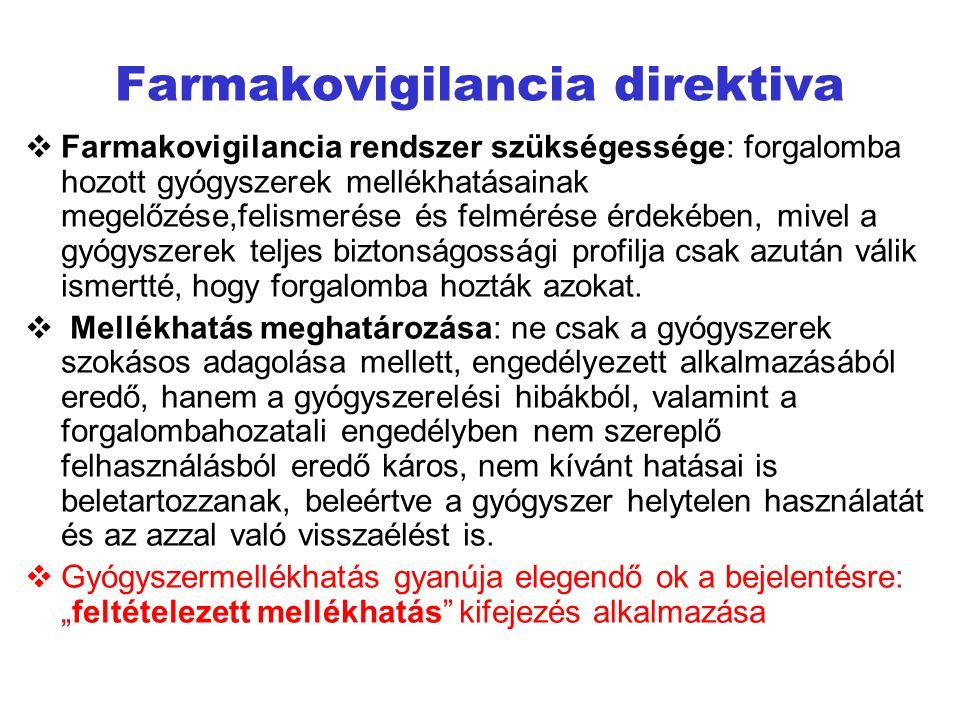 Farmakovigilancia direktiva  Farmakovigilancia rendszer szükségessége: forgalomba hozott gyógyszerek mellékhatásainak megelőzése,felismerése és felmé