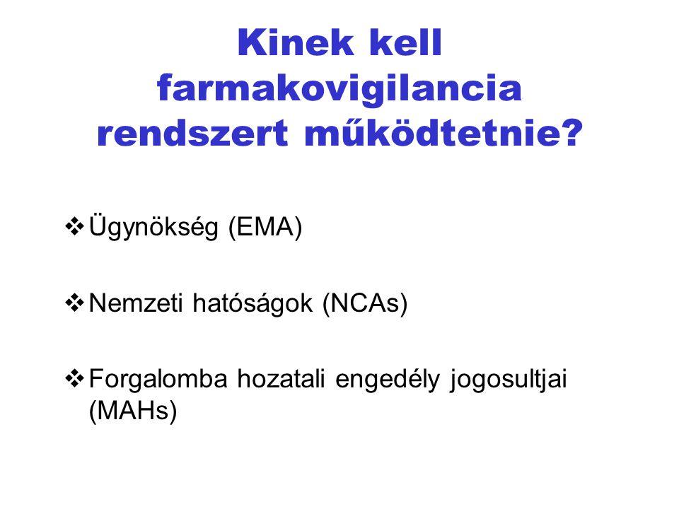 Kinek kell farmakovigilancia rendszert működtetnie?  Ügynökség (EMA)  Nemzeti hatóságok (NCAs)  Forgalomba hozatali engedély jogosultjai (MAHs)