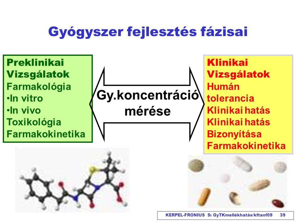 KERPEL-FRONIUS S: GyTKmellékhatás/kftanf09 39 Gyógyszer fejlesztés fázisai Preklinikai Vizsgálatok Farmakológia •In vitro •In vivo Toxikológia Farmako