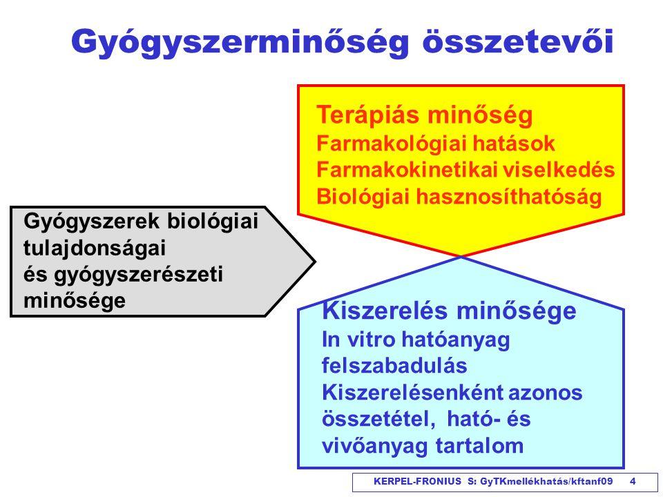 KERPEL-FRONIUS S: GyTKmellékhatás/kftanf09 4 Gyógyszerminőség összetevői Terápiás minőség Farmakológiai hatások Farmakokinetikai viselkedés Biológiai