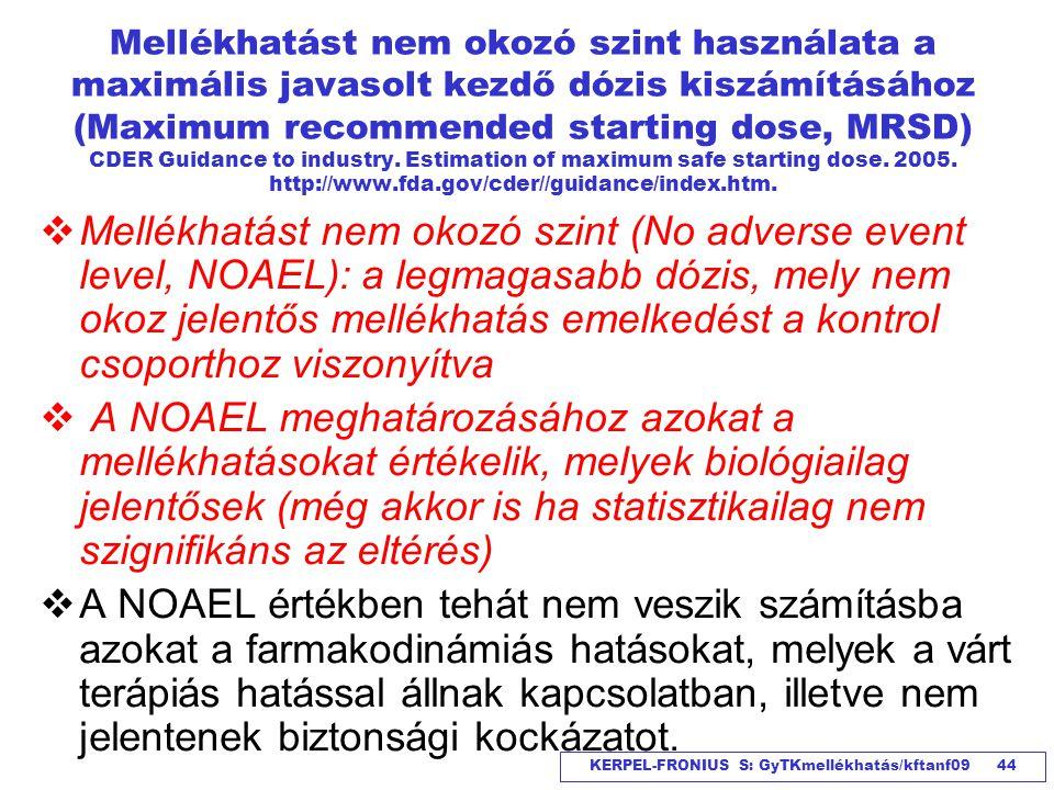 KERPEL-FRONIUS S: GyTKmellékhatás/kftanf09 44 Mellékhatást nem okozó szint használata a maximális javasolt kezdő dózis kiszámításához (Maximum recomme