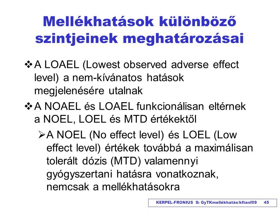 KERPEL-FRONIUS S: GyTKmellékhatás/kftanf09 45 Mellékhatások különböző szintjeinek meghatározásai  A LOAEL (Lowest observed adverse effect level) a ne