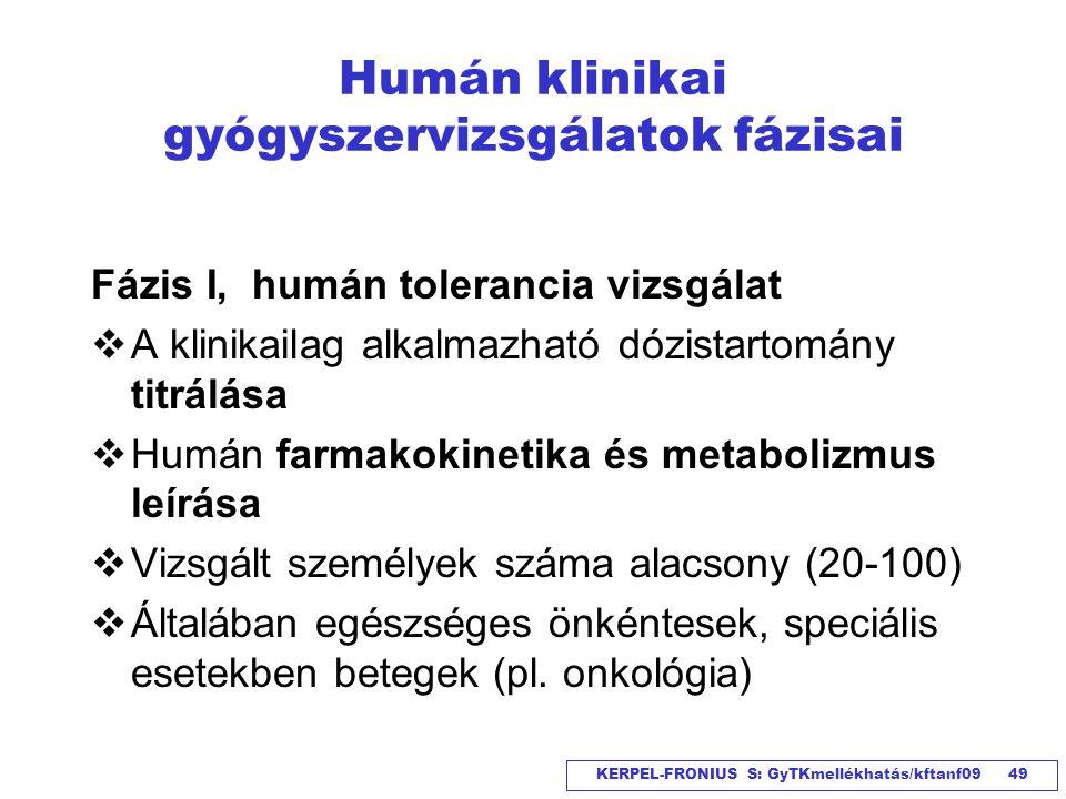 KERPEL-FRONIUS S: GyTKmellékhatás/kftanf09 49 Humán klinikai gyógyszervizsgálatok fázisai Fázis I, humán tolerancia vizsgálat  A klinikailag alkalmaz
