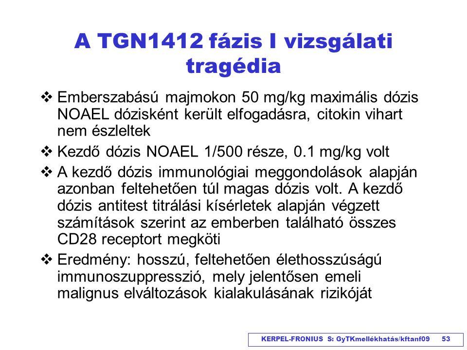KERPEL-FRONIUS S: GyTKmellékhatás/kftanf09 53 A TGN1412 fázis I vizsgálati tragédia  Emberszabású majmokon 50 mg/kg maximális dózis NOAEL dózisként k