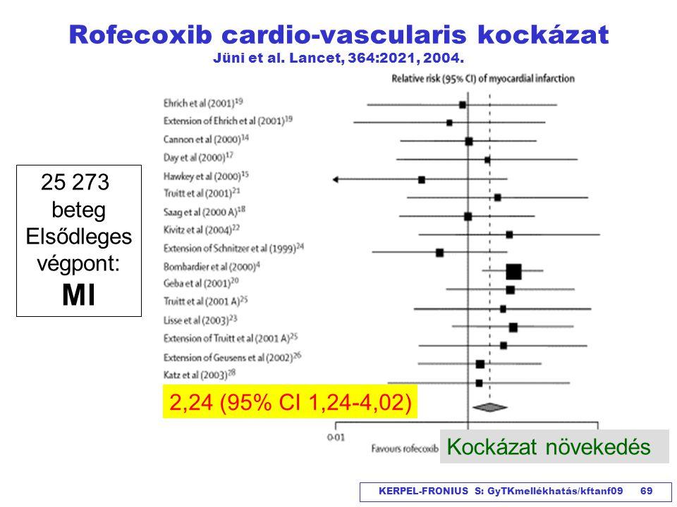 KERPEL-FRONIUS S: GyTKmellékhatás/kftanf09 69 Rofecoxib cardio-vascularis kockázat Jüni et al. Lancet, 364:2021, 2004. 25 273 beteg Elsődleges végpont