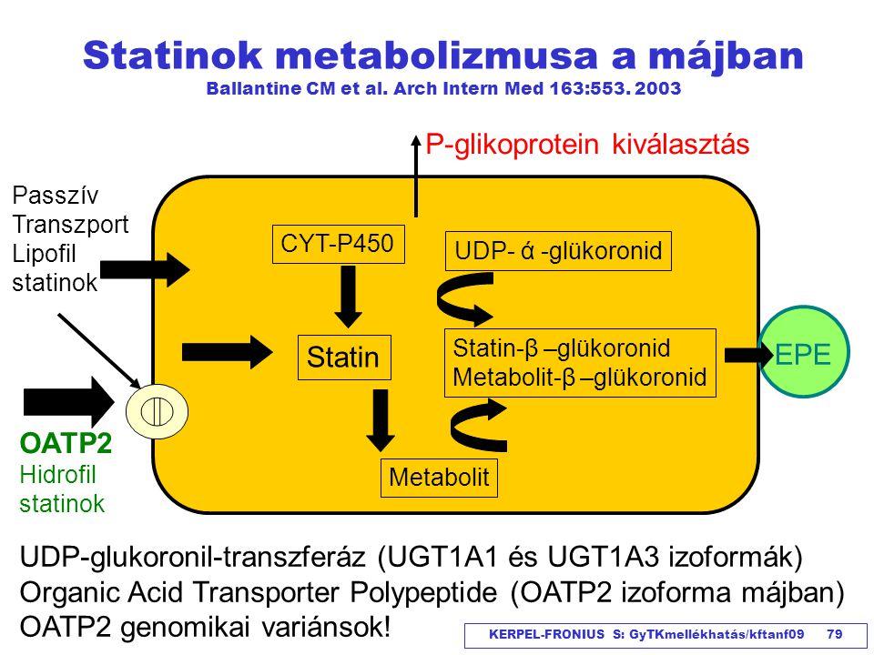 KERPEL-FRONIUS S: GyTKmellékhatás/kftanf09 79 Statinok metabolizmusa a májban Ballantine CM et al. Arch Intern Med 163:553. 2003 UDP- ά -glükoronid CY