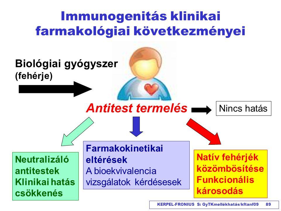 KERPEL-FRONIUS S: GyTKmellékhatás/kftanf09 89 Immunogenitás klinikai farmakológiai következményei Antitest termelés Nincs hatás Biológiai gyógyszer (f