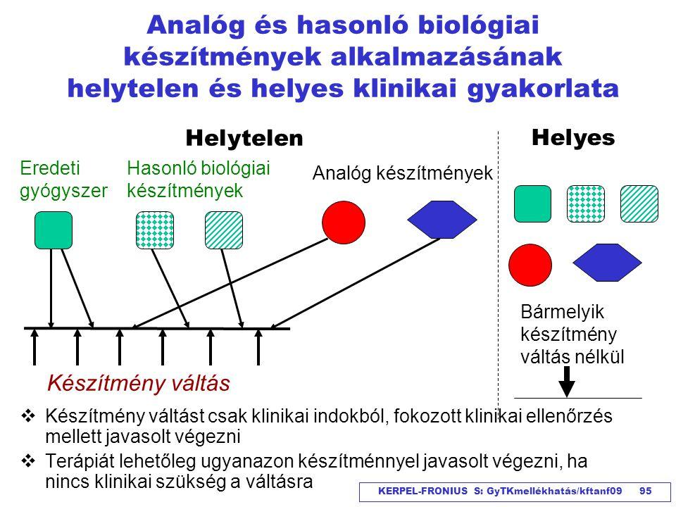 KERPEL-FRONIUS S: GyTKmellékhatás/kftanf09 95 Analóg és hasonló biológiai készítmények alkalmazásának helytelen és helyes klinikai gyakorlata  Készít