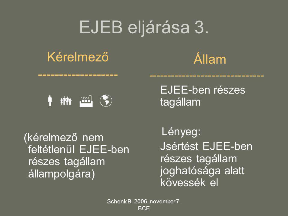Schenk B. 2006. november 7. BCE EJEB eljárása 3. Kérelmező -------------------     (kérelmező nem feltétlenül EJEE-ben részes tagállam állampolgár