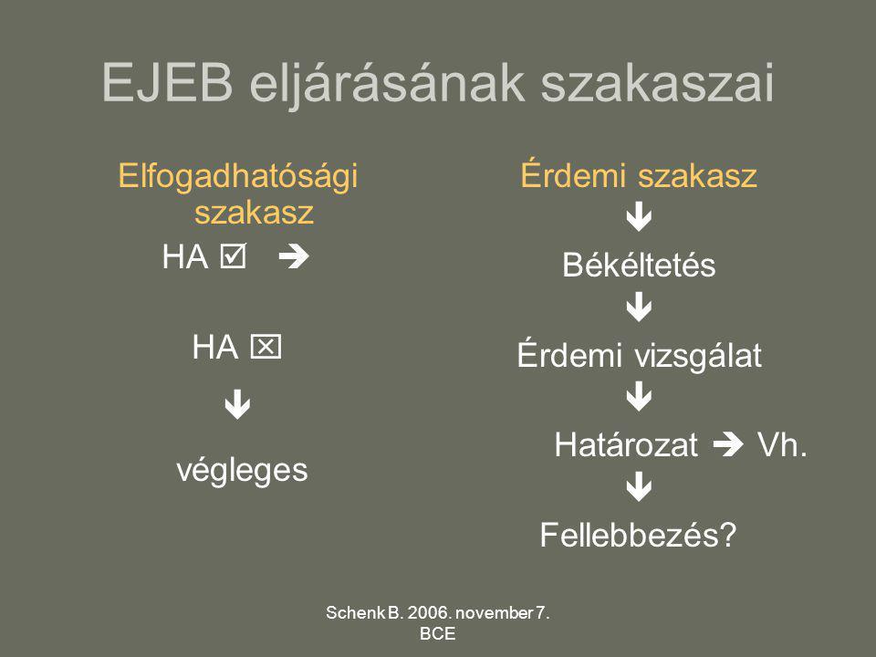 Schenk B. 2006. november 7. BCE EJEB eljárásának szakaszai Elfogadhatósági szakasz HA   HA   végleges Érdemi szakasz  Békéltetés  Érdemi vizsgál