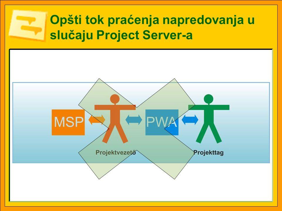 Opšti tok praćenja napredovanja u slučaju Project Server-a