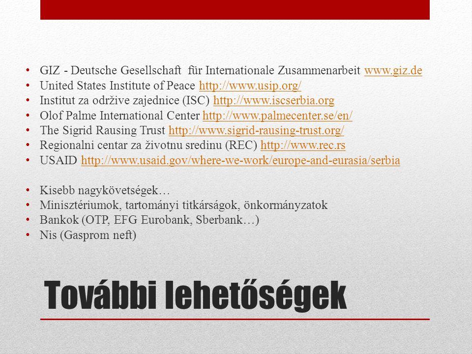 További lehetőségek • GIZ - Deutsche Gesellschaft für Internationale Zusammenarbeit www.giz.dewww.giz.de • United States Institute of Peace http://www.usip.org/http://www.usip.org/ • Institut za održive zajednice (ISC) http://www.iscserbia.orghttp://www.iscserbia.org • Olof Palme International Center http://www.palmecenter.se/en/http://www.palmecenter.se/en/ • The Sigrid Rausing Trust http://www.sigrid-rausing-trust.org/http://www.sigrid-rausing-trust.org/ • Regionalni centar za životnu sredinu (REC) http://www.rec.rshttp://www.rec.rs • USAID http://www.usaid.gov/where-we-work/europe-and-eurasia/serbiahttp://www.usaid.gov/where-we-work/europe-and-eurasia/serbia • Kisebb nagykövetségek… • Minisztériumok, tartományi titkárságok, önkormányzatok • Bankok (OTP, EFG Eurobank, Sberbank…) • Nis (Gasprom neft)